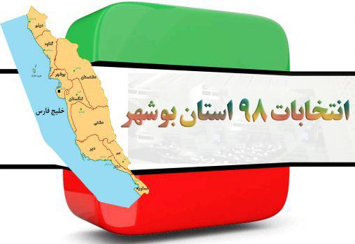 آماری از ثبتنام داوطلبان انتخابات مجلس در استان+نمودار